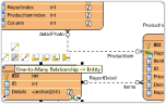 Database Design Tool