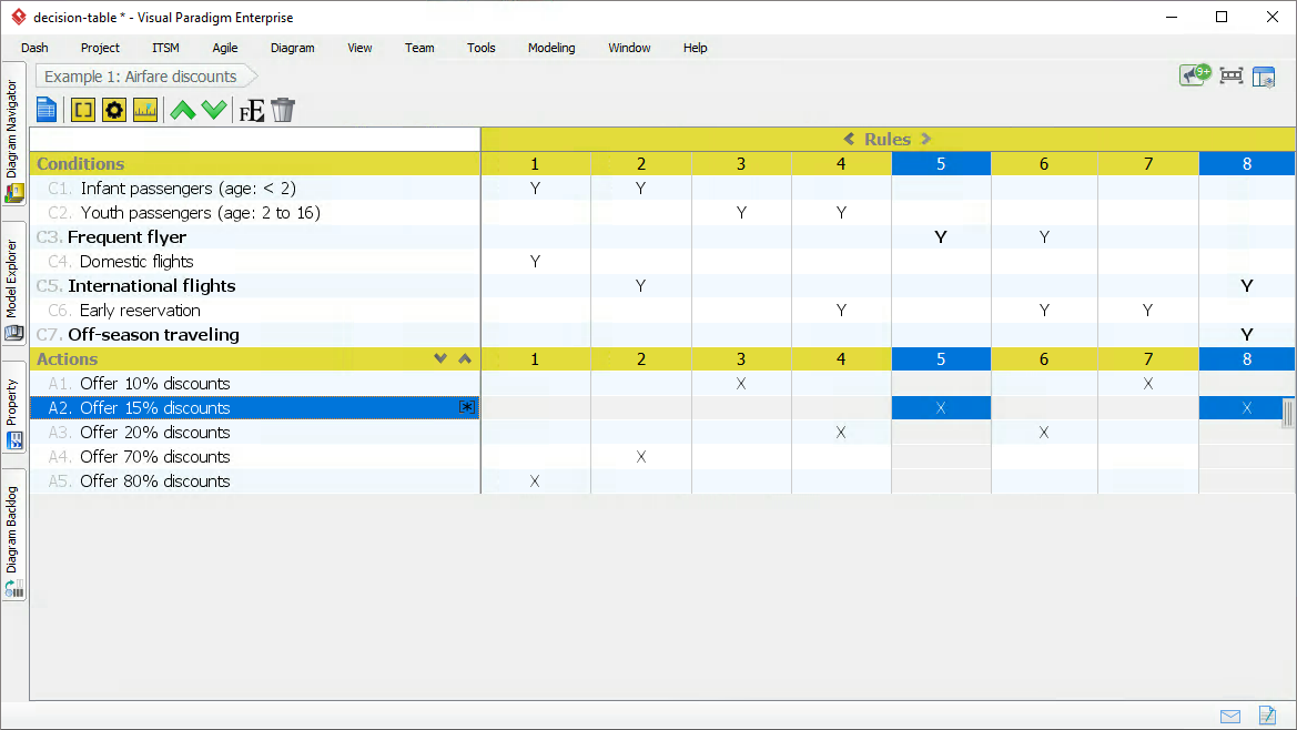 Decision Table Software