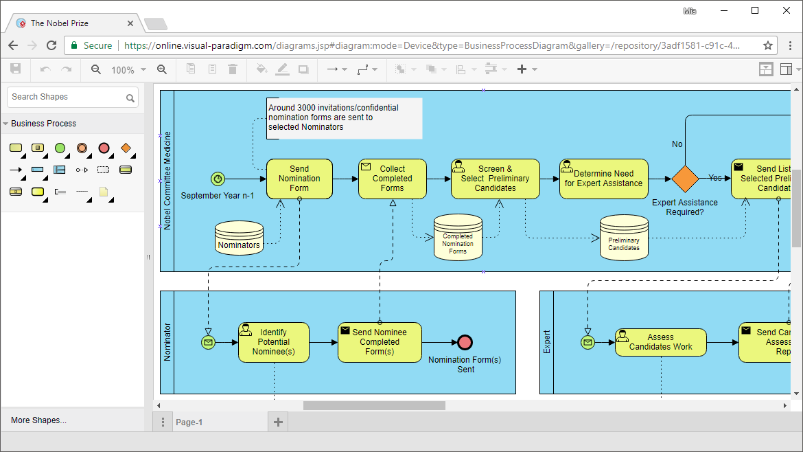 Online BPMN Business Process Diagram tool