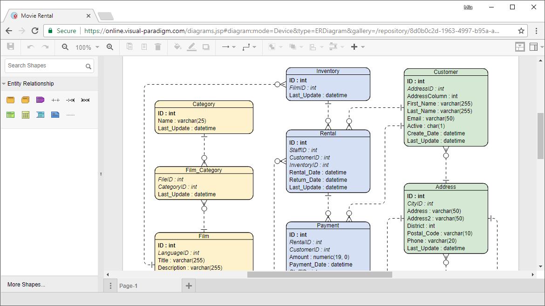 Online ER Diagram tool