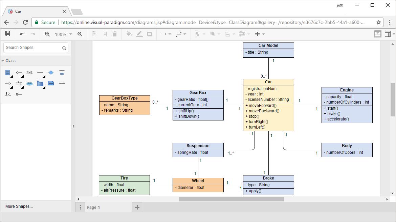 Online UML Class Diagram tool