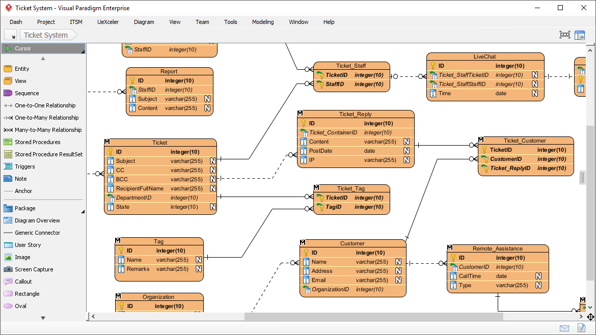Entity Relationship Diagram  Erd  Tool For Data Modeling