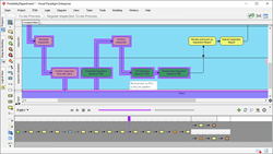 Animate your business workflow