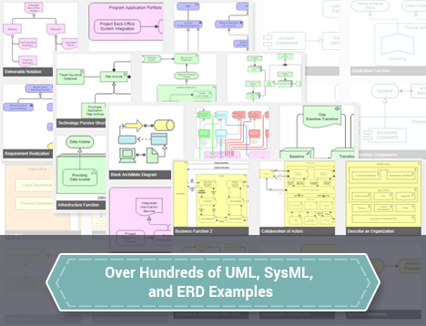 Hundreds of UML and ERD diagram examples and templates