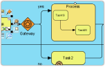 Business Process Modeling Tool