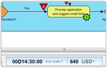 BPMN with Process Simulation