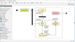 Activity diagram (SysML)