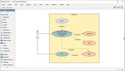 Use case diagram (SysML)