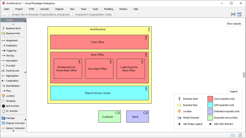 Visualizing the impacted organization units