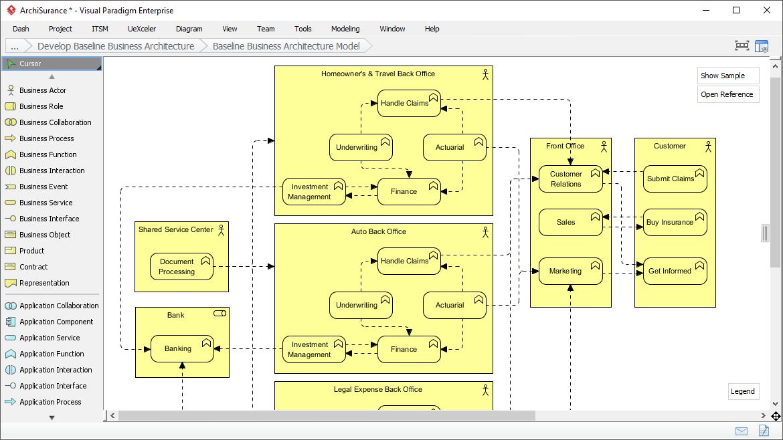 Modeling Baseline Architecture Model