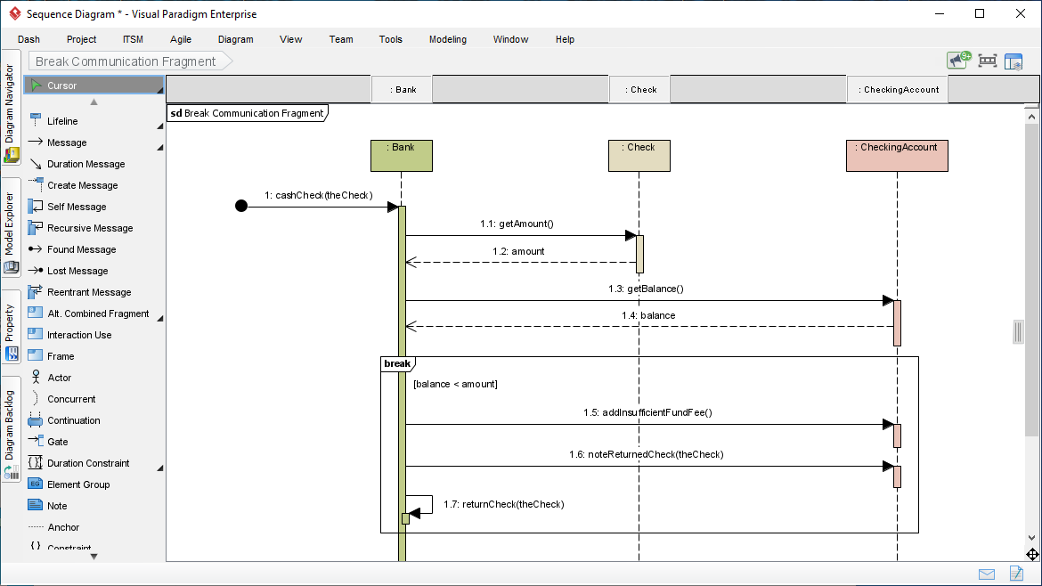 Sequence Diagram Break Fragment