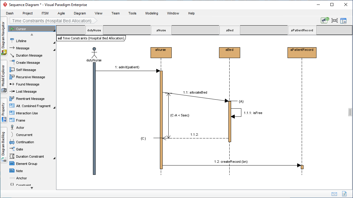 Sequence Diagram Time Constraint
