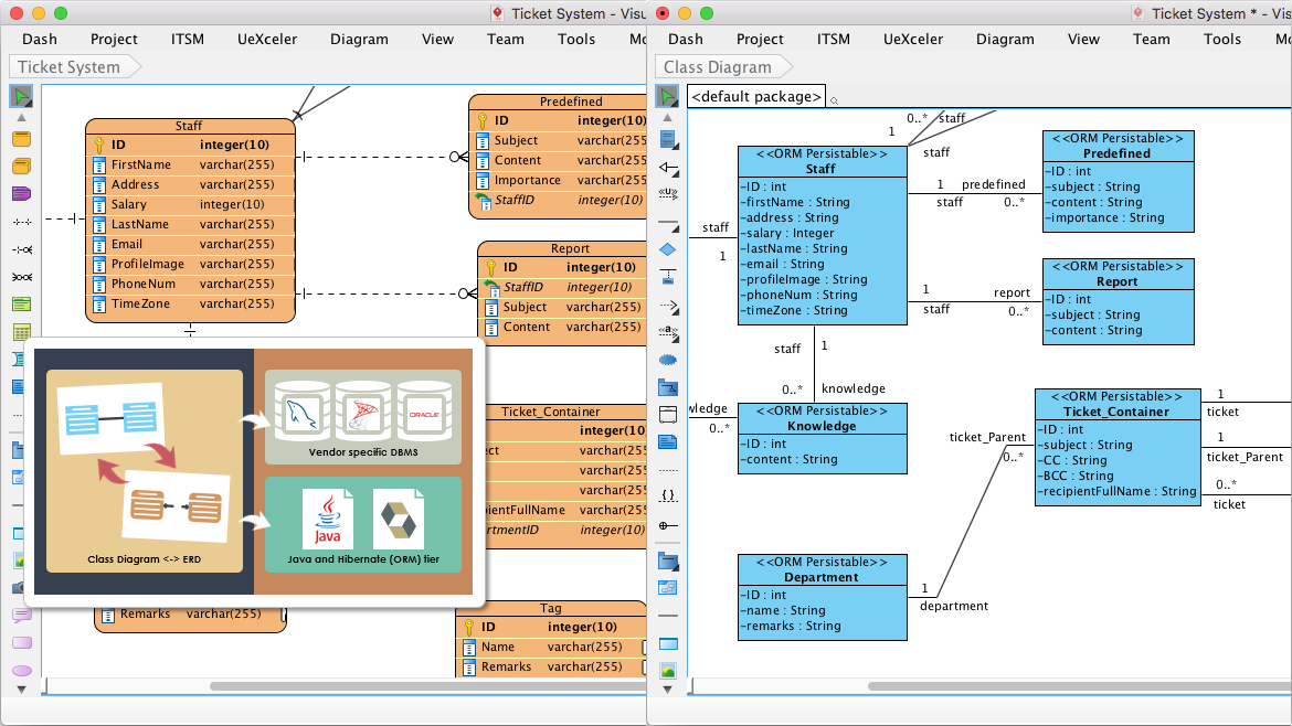 Synchronizing ERD and UML Class Diagram