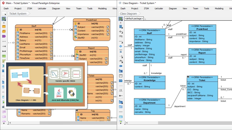 Best UML Tool for Visual Modeling