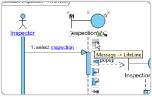 UML Sequence Diagram Tool