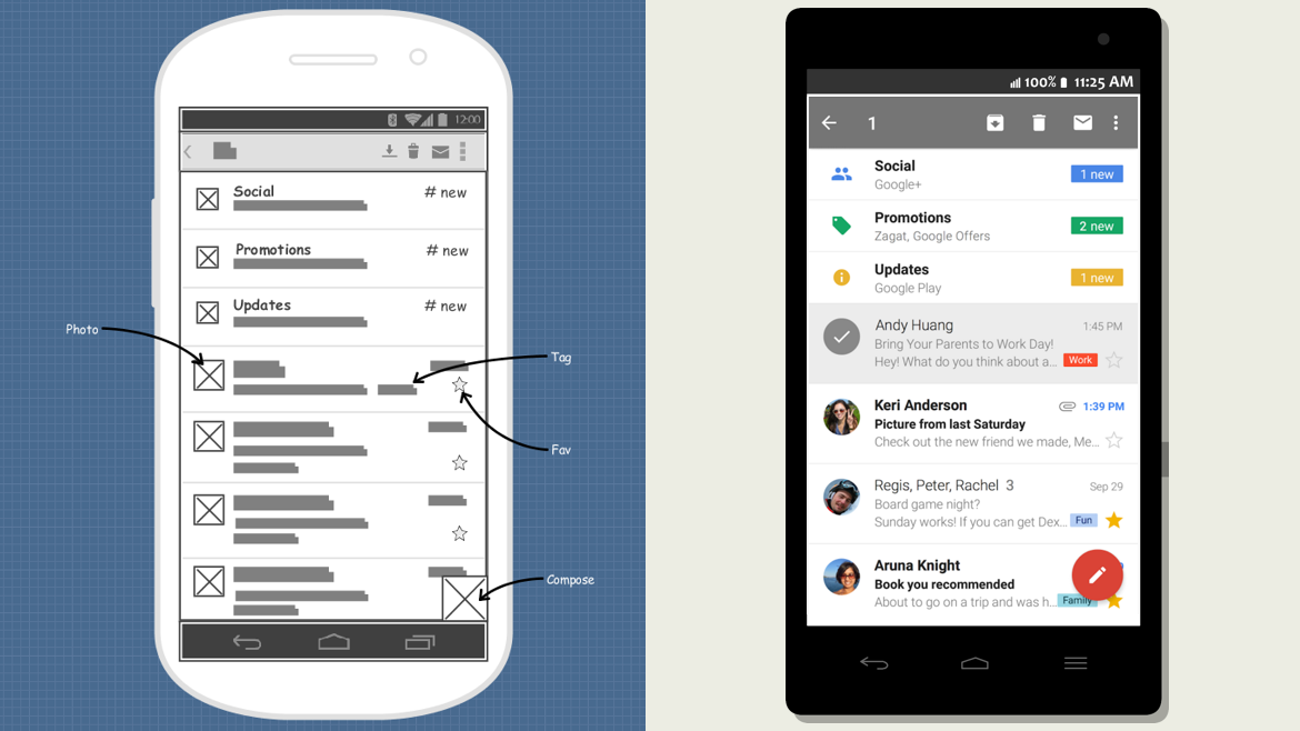 Android wireframe example for Gmail app.