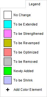 Color legend added