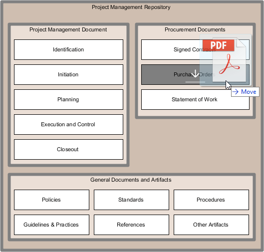 Project Management Repository