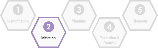 The Initiation Phase of the IT Project Management Lifecycle