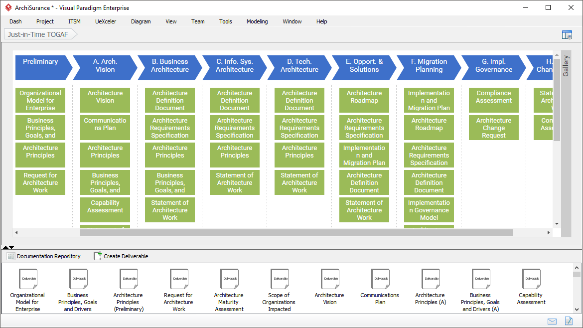 Just-in-Time TOGAF ADM templates