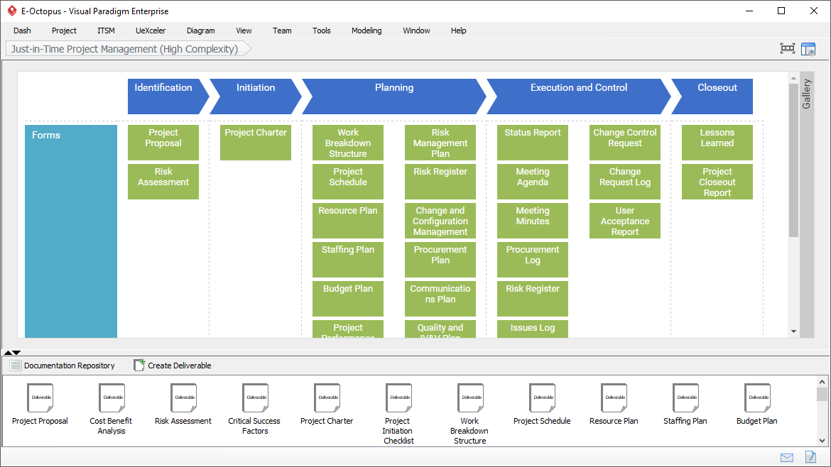 Just-in-Time Project Management templates