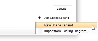 New shape legend