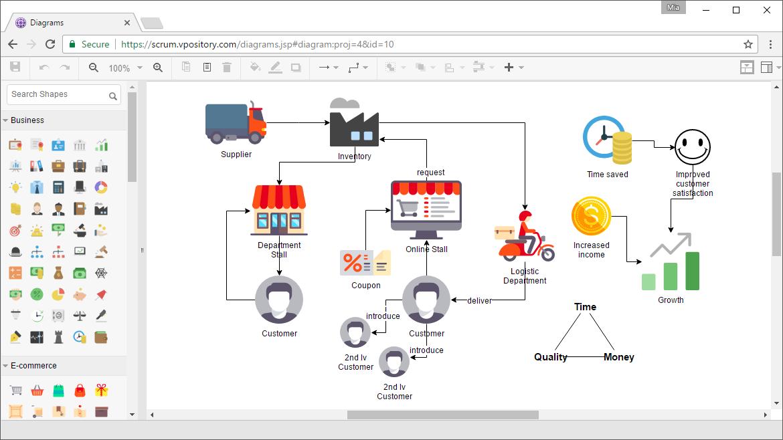 Online Business Concept Diagram