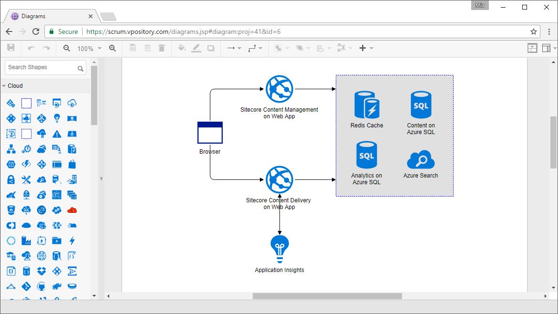 Online Azure Architecture Diagram