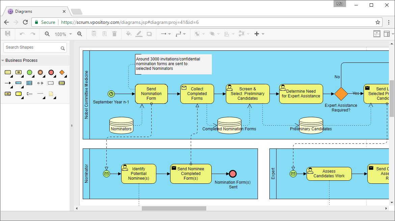 Online Business Process Diagram