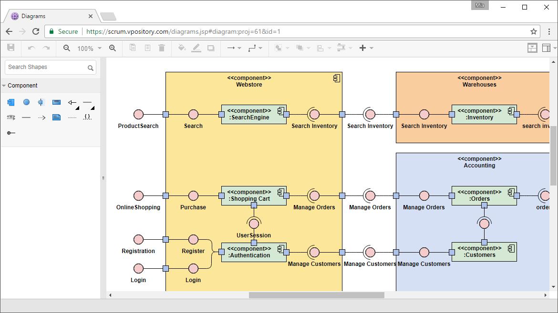 Online UML Component Diagram
