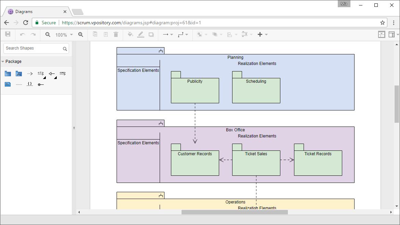 Online UML Package Diagram
