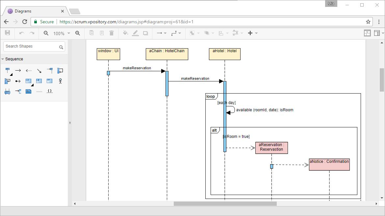 Online UML Sequence Diagram
