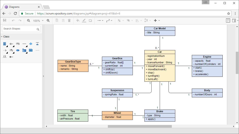 Online UML Class Diagram