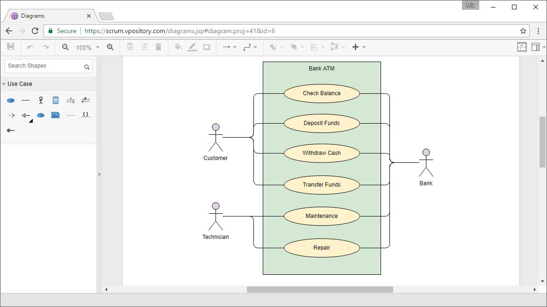 Online UML Use Case Diagram