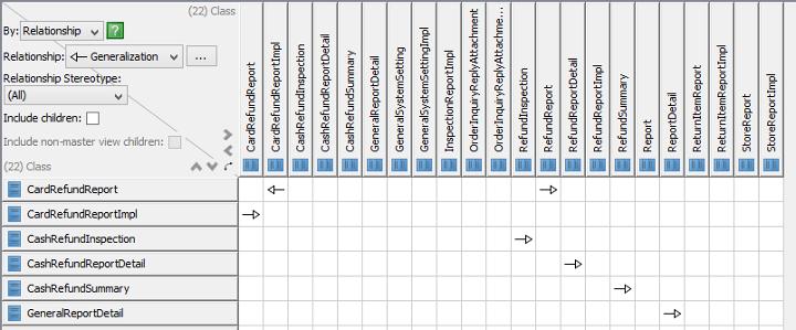 matrix diagram updated