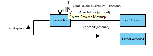 Create Reverse Message