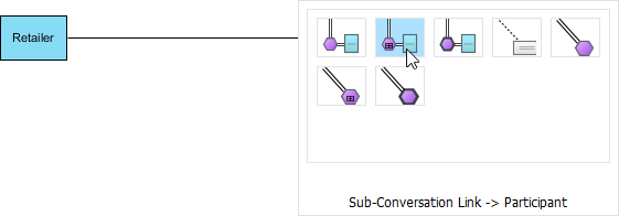 Create connected participant
