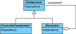 create association between decorator and component
