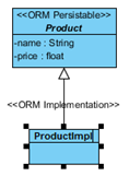 Name ORM Implementation Class