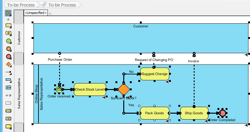 To be process diagram created
