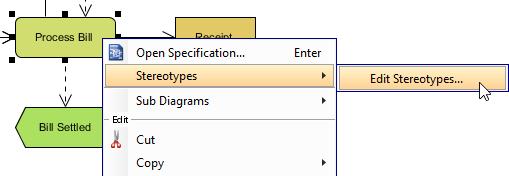 Edit stereotypes