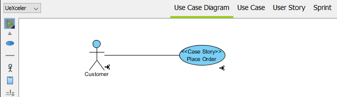 Use case diagram formed