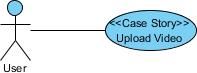 Use case created