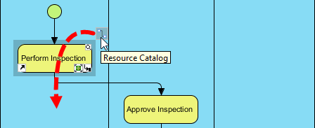 Dragging on Resource Catalog