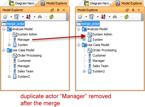 duplicate actor (Manager) removed in Model Explorer