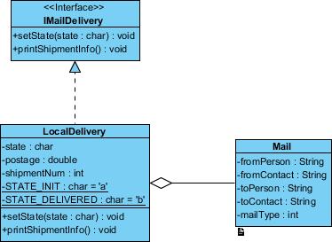 Update class diagram