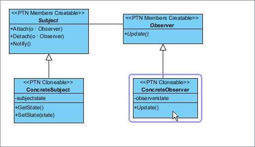 select concrete observer