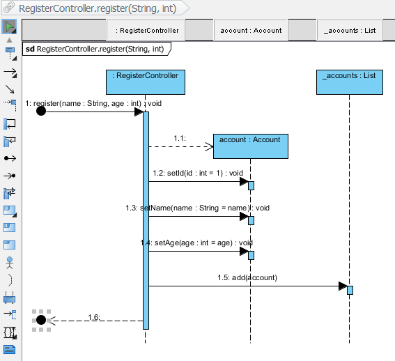 How to Generate Sequence Diagram from Java?