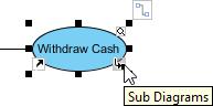 02 sub diagram resource