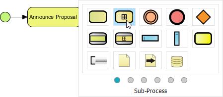 Select sub-process